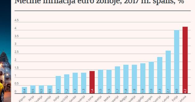S.Lapėnas: piliečių interesai ir Lietuvos ateitis aukojama PVM auginimo lenktynėse?