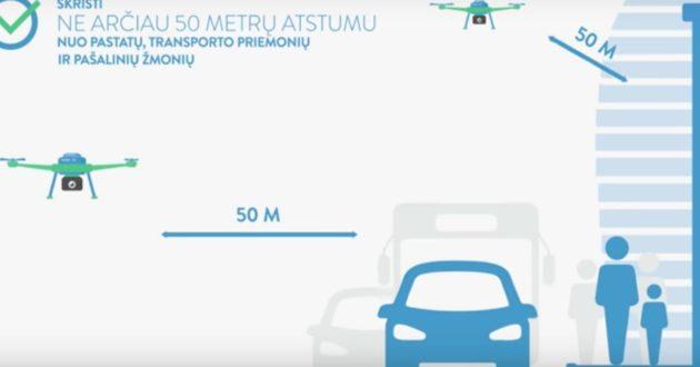 Bepiločių skraidymo taisyklės, ką verta žinoti dronų nenaudojantiems