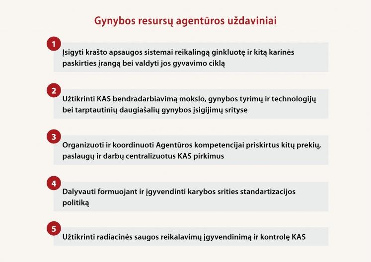 prekybos technologijų sistemos reikalavimai)